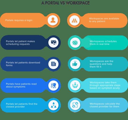 03_infographic_portal_workspace