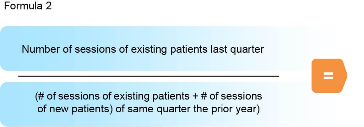 Inforgraphic 4-2 Measure Patient Attendance