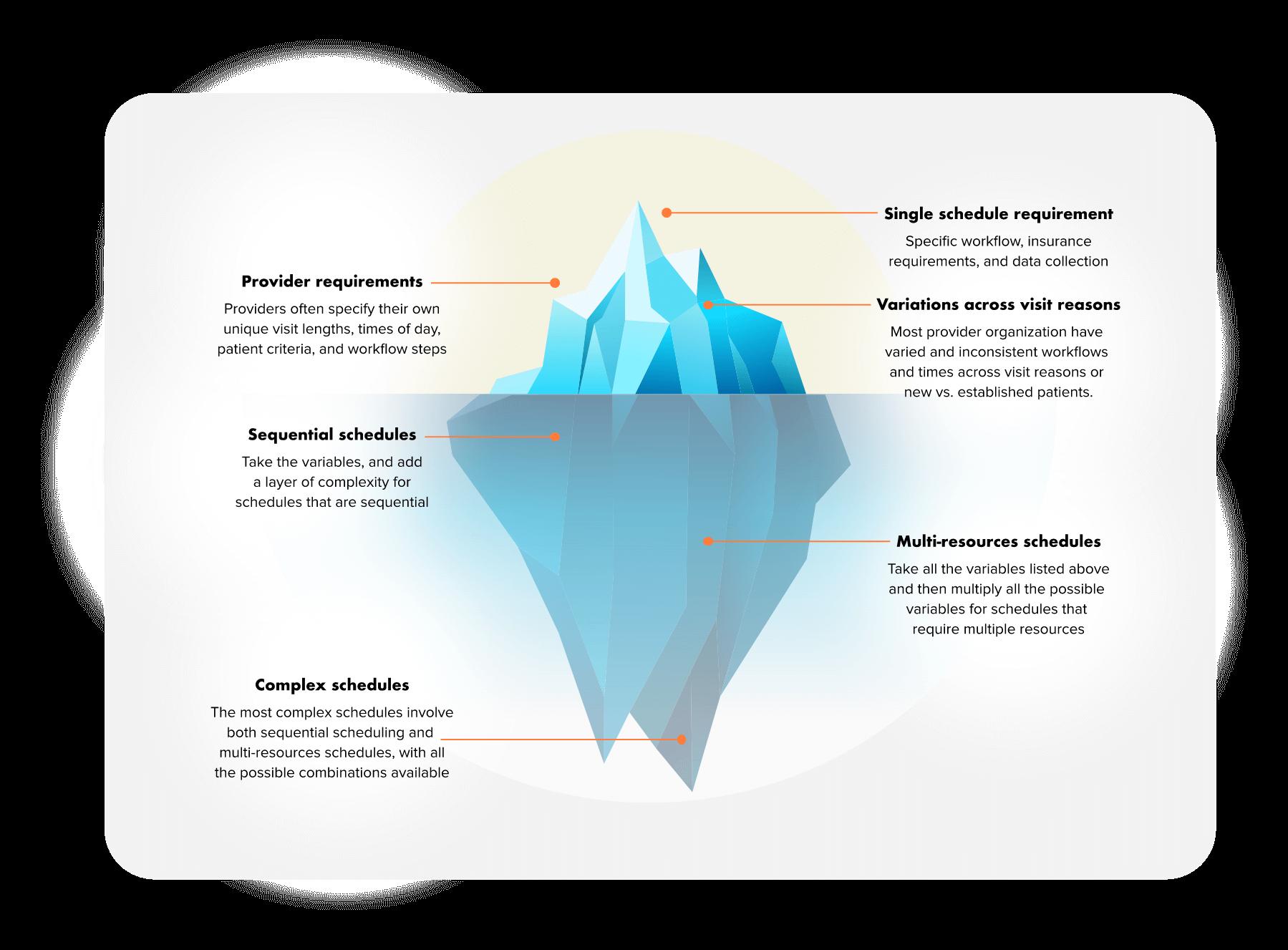 intelligent-sched-illustration-3