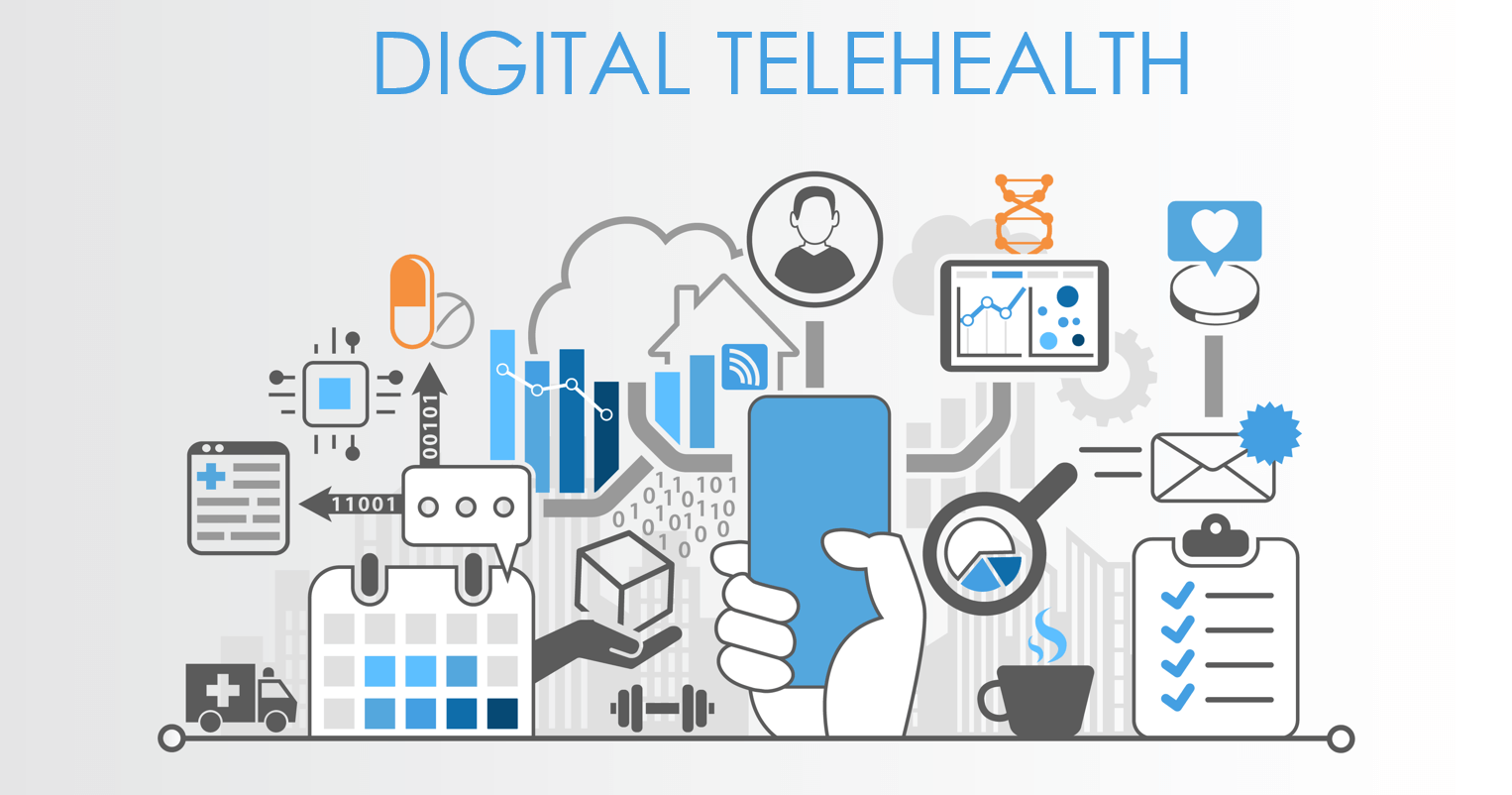 Digital Telehealth