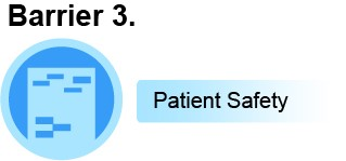 Barrier 3:Patient Safety